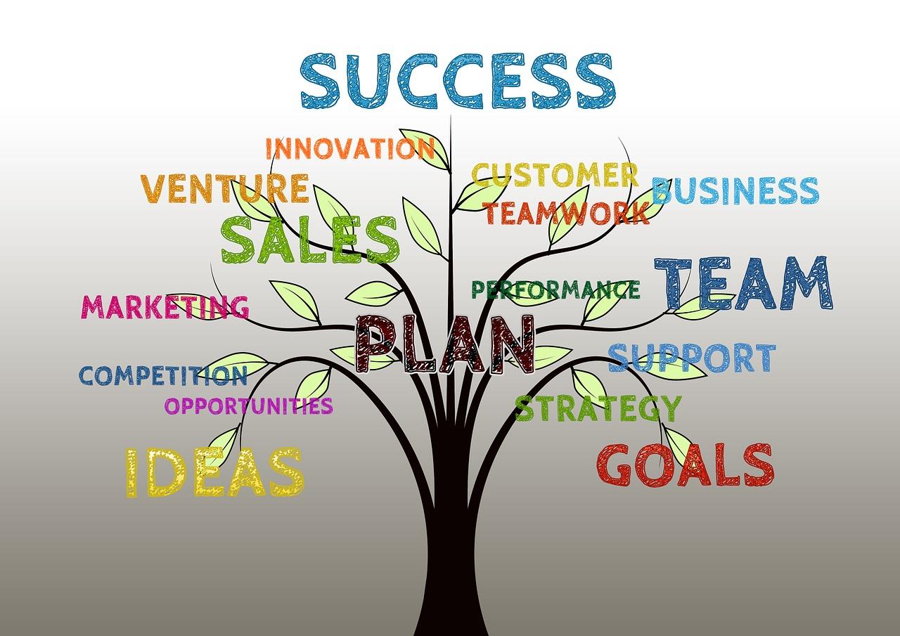 Sales, Team