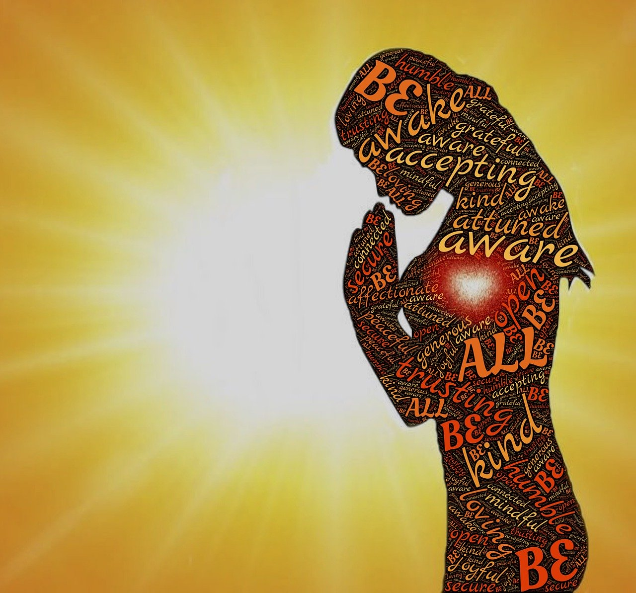 Mindfulness,