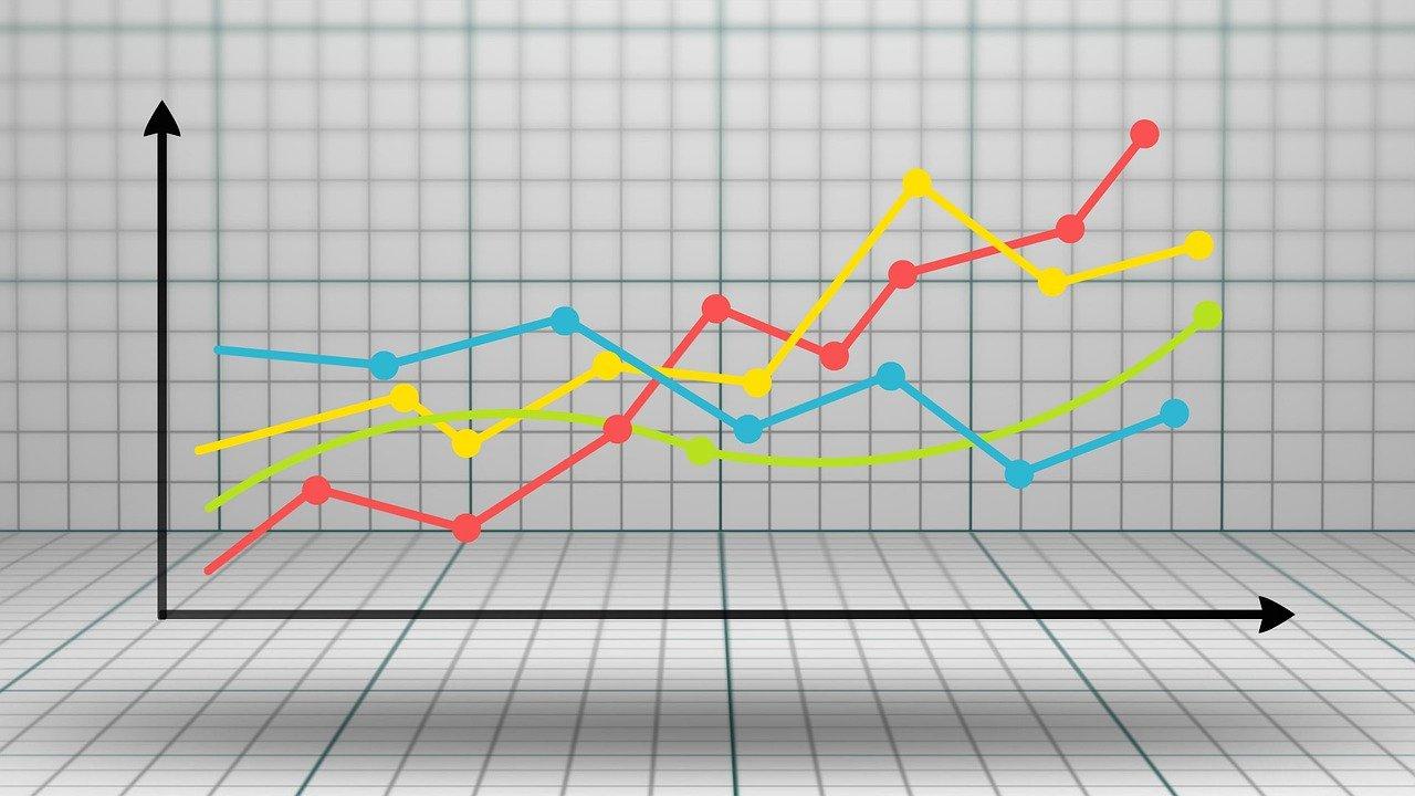Price, Graph